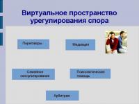 Арсенал методов  руководителя по управлению конфликтами